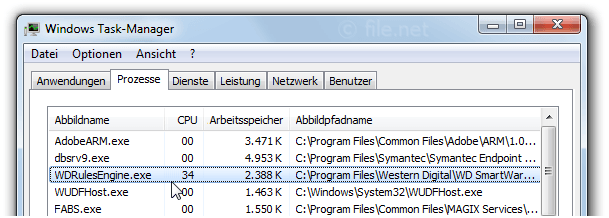 Windows Task-Manager mit WDRulesEngine
