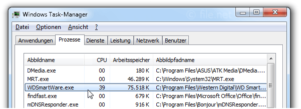 Windows Task-Manager mit WDSmartWare