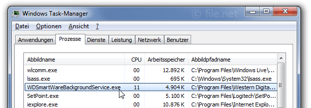 Windows Task-Manager mit WDSmartWareBackgroundService