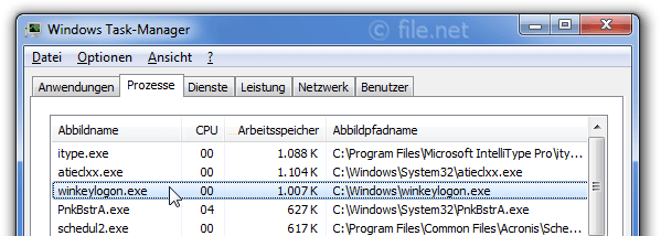 Windows Task-Manager mit winkeylogon