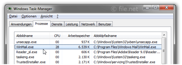 Windows Task-Manager mit WinMail