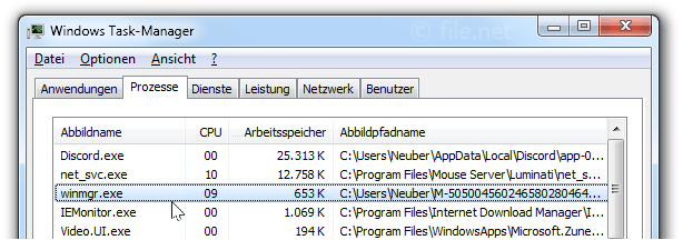 Windows Task-Manager mit winmgr