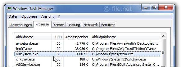 Windows Task-Manager mit winsystem