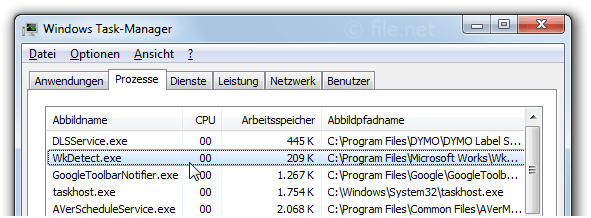 Windows Task-Manager mit WkDetect