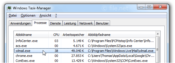 Windows Task-Manager mit wlmail