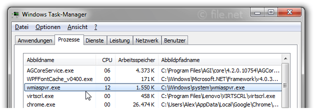 Windows Task-Manager mit wmiaspvr