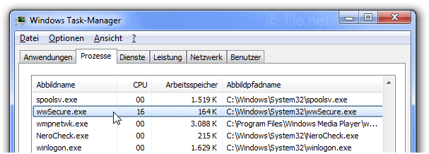 Windows Task-Manager mit wwSecure