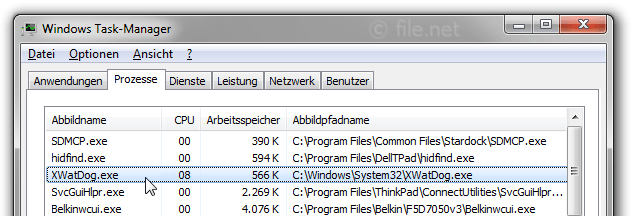 Windows Task-Manager mit XWatDog