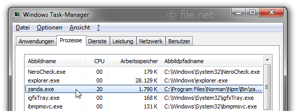 Windows Task-Manager mit zanda