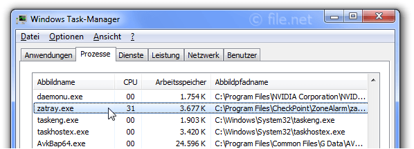 Windows Task-Manager mit zatray