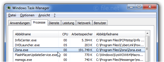 Windows Task-Manager mit Zona