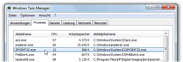 Windows Task-Manager mit ZPOINT32