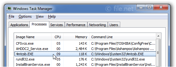 Windows Task Manager with 4mtcsb