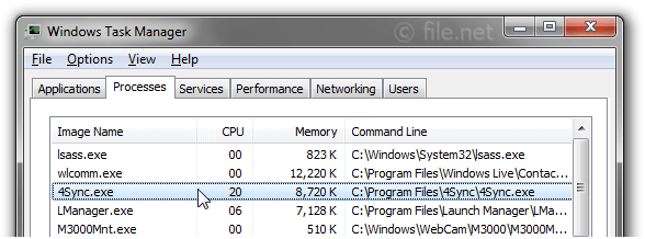 Windows Task Manager with 4Sync