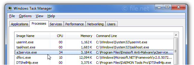 Windows Task Manager with a2service