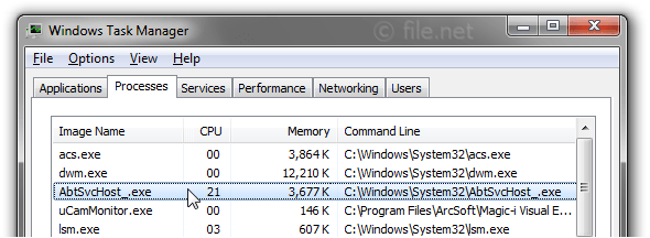 AbtSvcHost_ exe Windows process - What is it?
