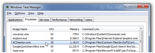 Windows Task Manager with ACDaemon