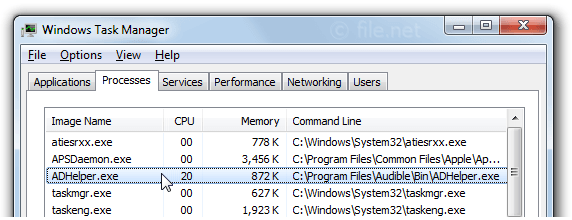 Windows Task Manager with ADHelper