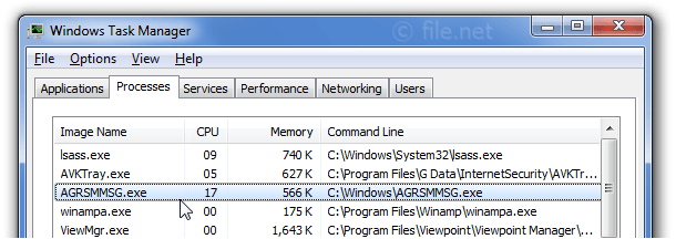 Windows Task Manager with AGRSMMSG