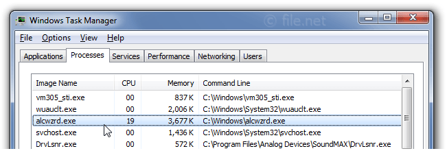 Windows Task Manager with alcwzrd