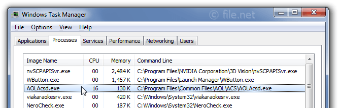 Windows Task Manager with AOLAcsd