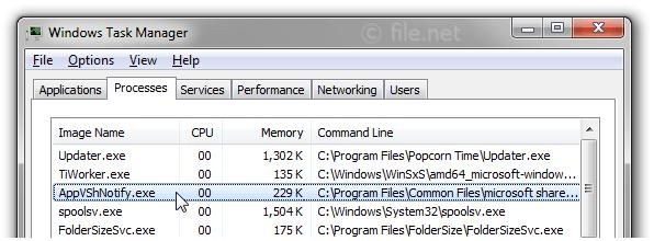 AppVShNotify.exe Windows process - What is it?