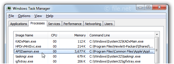 Windows Task Manager with APSDaemon