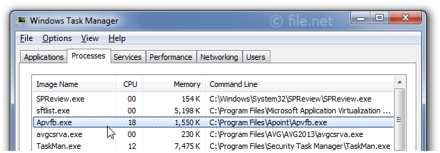 Windows Task Manager with Apvfb