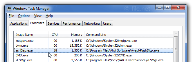 Windows Task Manager with ashDisp