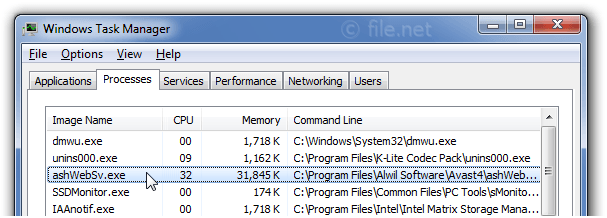Windows Task Manager with ashWebSv
