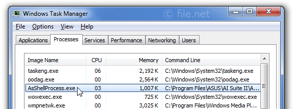 Windows Task Manager with AsShellProcess
