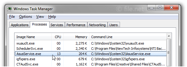 Windows Task Manager with AsusService