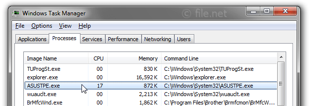 Windows Task Manager with ASUSTPE