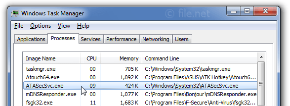 Windows Task Manager with ATASecSvc
