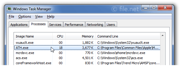 Windows Task Manager with ATH