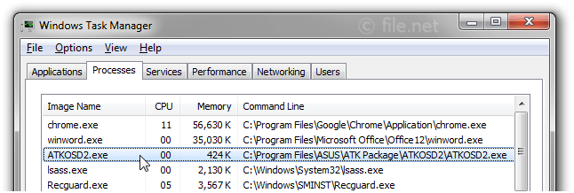 Windows Task Manager with ATKOSD2