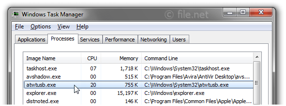Windows Task Manager with atwtusb