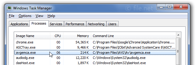 Windows Task Manager with avgemca
