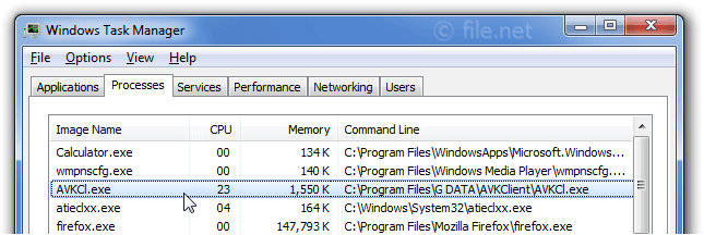 AVKCl exe Windows process - What is it?