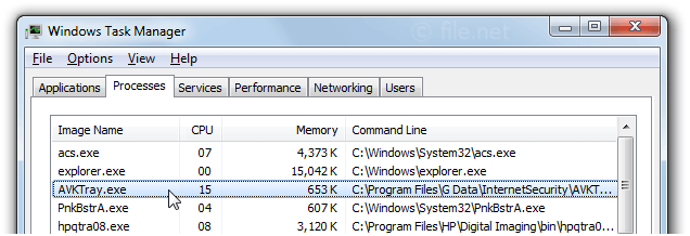 Windows Task Manager with AVKTray