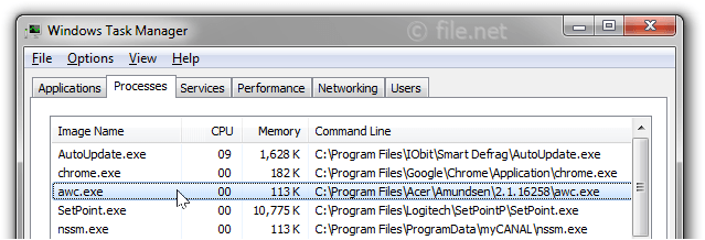 Windows Task Manager with AWC