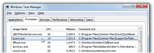 Windows Task Manager with bcont
