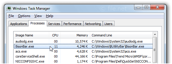 Windows Task Manager with BisonBar