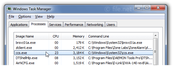 Windows Task Manager with ccs