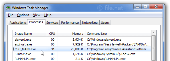 Windows Task Manager with CEC_MAIN