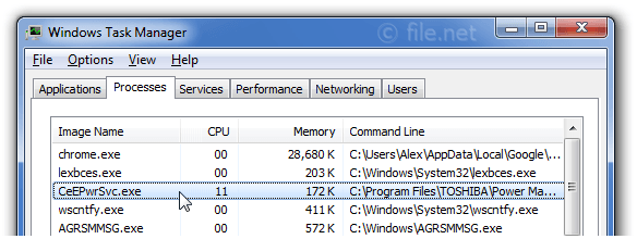 Windows Task Manager with CeEPwrSvc