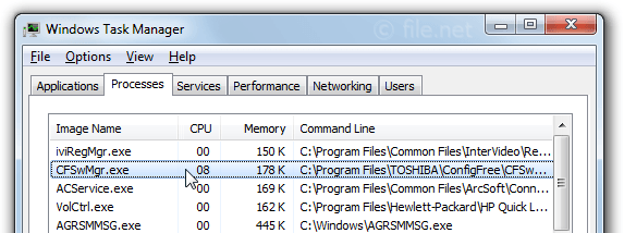 Windows Task Manager with CFSwMgr
