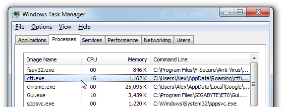 Windows Task Manager with cft