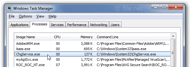 Windows Task Manager with ChgService