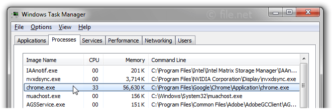 Windows Task Manager with chrome